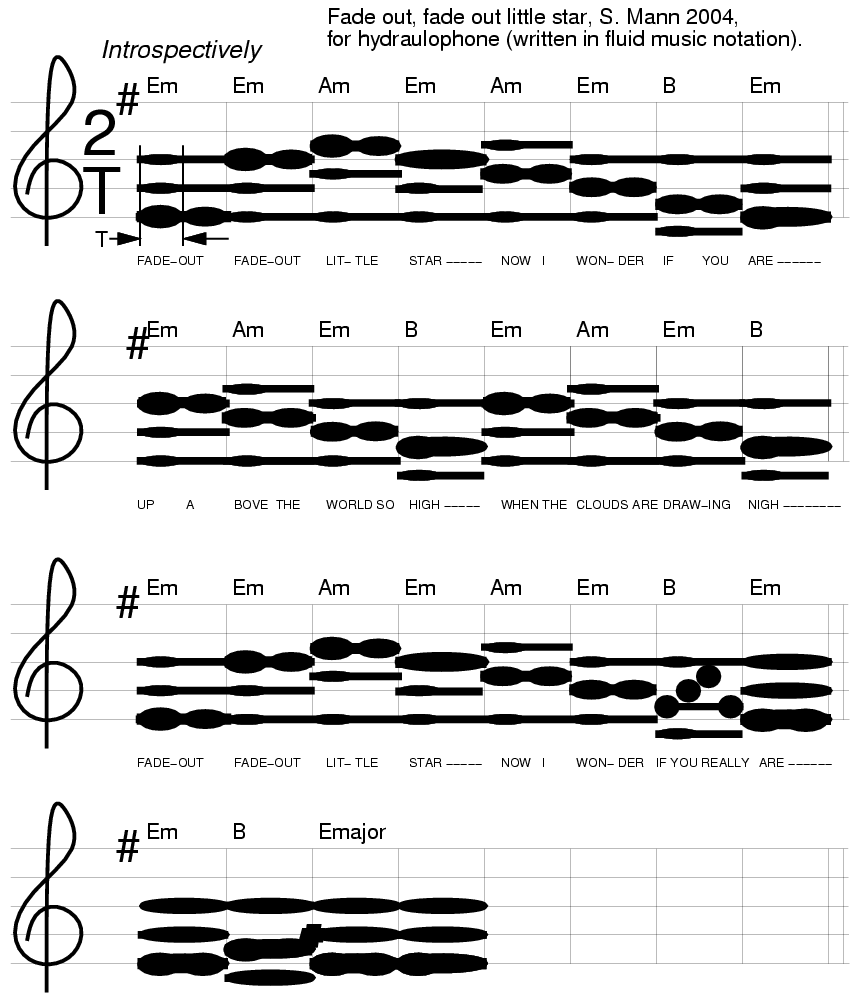 Music and musical notation for hydraulophone